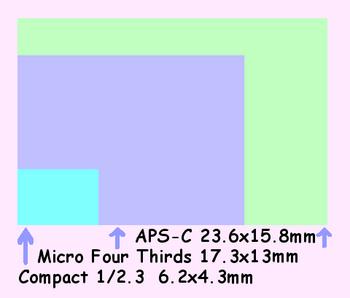 image_sensor_chart_b.png